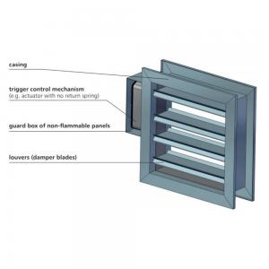 Multiblads brandspjæld til multi-zone brandventilation: WIP/V Designillustration