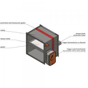 Enkeltblads lavmodstands cut-off brandspjæld til komfortventilation: Model S/S c/P - Designillustration