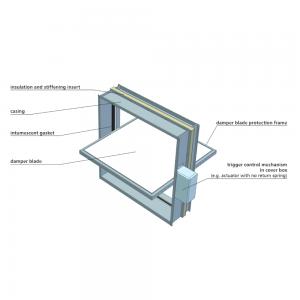Single-blade cut-off fire damper for multi-zone ventilation - Design illustration