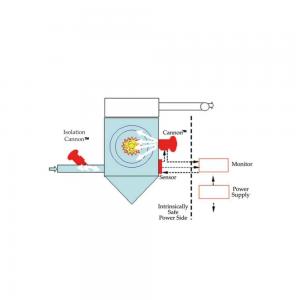 Kemisk Eksplosionsundertrykkelse: Forklarende illustration